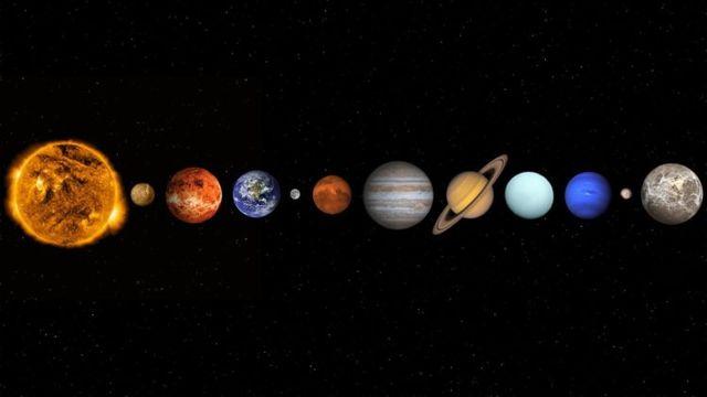 Планети Сонячної системи - фото 239422
