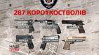Как МВД под видом пистолетов разочаровывает боевые автоматы во время войны