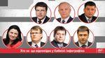 Навіщо Гройсману шість віце-прем'єрів? Поділ обов'язків в інфографіці