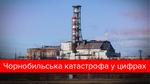 Чернобыль в инфографике: как произошла авария и что будет в зоне отчуждения