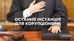 Син судді-кандидата до Верховного Суду навчається в Росії за кошти держави і за направленням МЗС