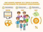 E-Dinar — стартап року-2016