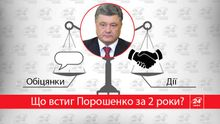 Що зробив Порошенко за 2 роки в інфографіці