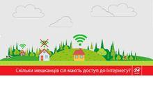 Скільки сільських мешканців мають доступ до інтернету? Інфографіка, яка вас здивує
