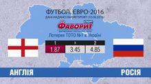 Англия — Россия: на кого ставят специалисты