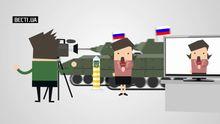 Скільки росіян вірять у те, що їхні війська присутні на Донбасі