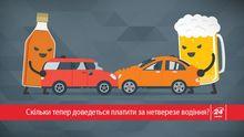 Как будут штрафовать пьяных водителей на украинских дорогах: все, что об этом надо знать