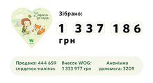 """Клиенты WOG установили новый рекорд по сбору денег в рамках акции """"Дорога к сердцу"""""""