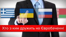 Євробачення: хто давав Україні найбільше балів за всю історію