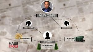 """Мама """"бідного"""" нардепа володіє нерухомістю на мільйони гривень: розслідування"""