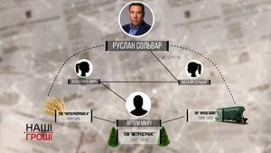 """Мама """"бедного"""" нардепа владеет недвижимостью на миллионы гривен: расследование"""