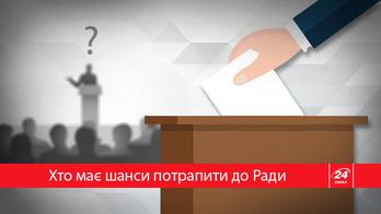 До нового парламенту мають шанси пройти 6 партій, – соцопитування
