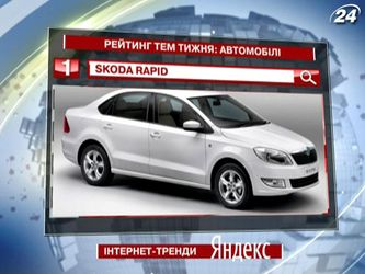 """Skoda Rapid - самое популярное авто по версии """"Яндекс"""""""