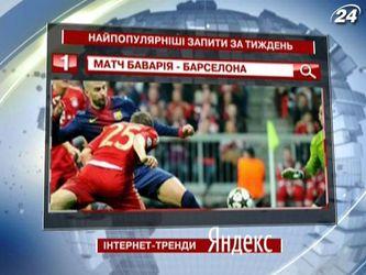 """Матч """"Баварии"""" и """"Барселоны"""" - самый популярный запрос в """"Яндексе"""""""