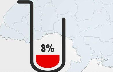 Линия жизни. В Украине донорами являются лишь 3 %  граждан