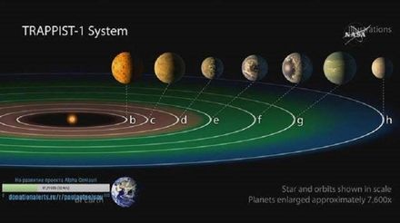 Науковець спрогнозував, коли земляни долетять до відкритих планет