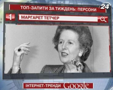Маргарет Тетчер - найпопулярніша персона  за запитами в Google
