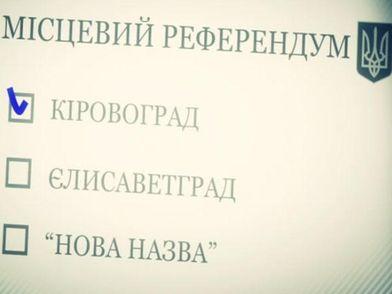 Кировоградская область – рекордсмен по переименованию