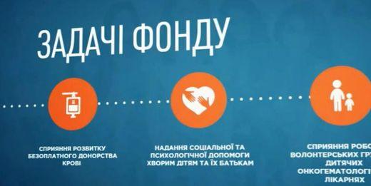 Унікальна волонтерська організація з розповсюдження рідкісних ліків