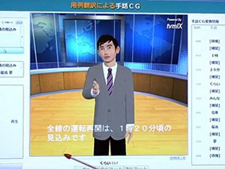 Система автоматично відшукує відповідності між послідовностями слів і жестами мови глухонімих