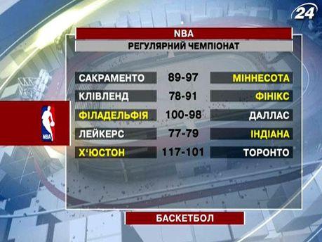 Баскетбол. NBA