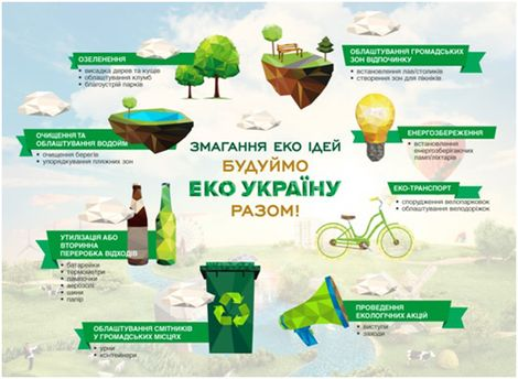 Строим ЭКО Украину вместе!