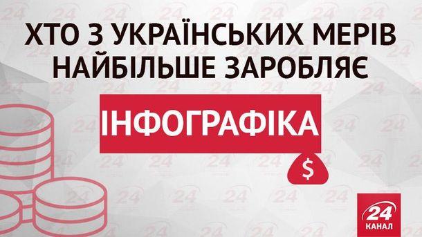 Сколько зарабатывают мэры украинских областных центров (Инфографика)