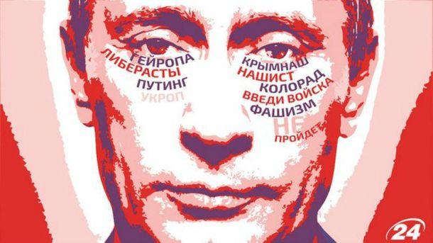 Словарь Путина: политический сленг путинской эпохи