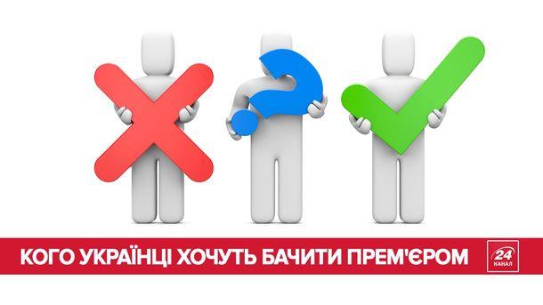 Рейтинг Яценюка падает: кого украинцы хотят видеть премьером (Инфографика)