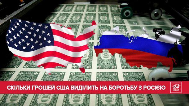 Сколько США тратят на борьбу с Россией