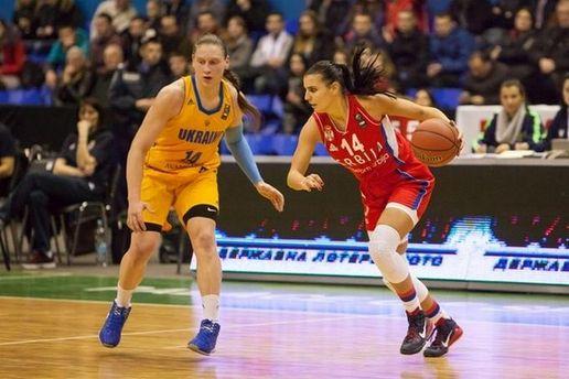 Україна -  Сербія - 78:75