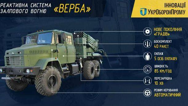 Боевики 9 раз обстреляли позиции ВСУ из 152 мм артиллерии, вооружения БМП, гранатометов и пулеметов большого калибра, - пресс-центр АТО - Цензор.НЕТ 1322