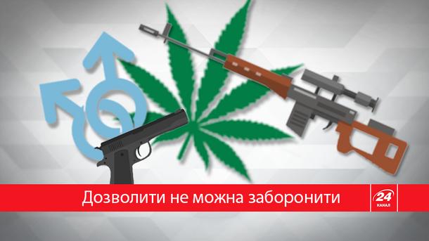 За 4 роки все більше українців стали консерваторами