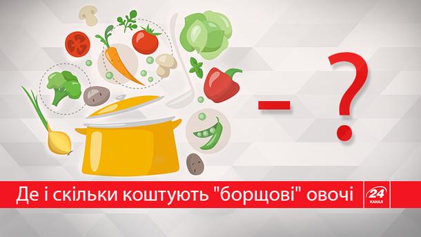 Де в Україні найдешевші овочі?