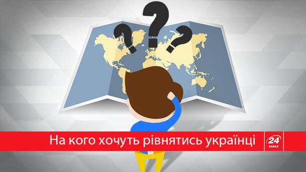 Чья внешняя политика лучшая?