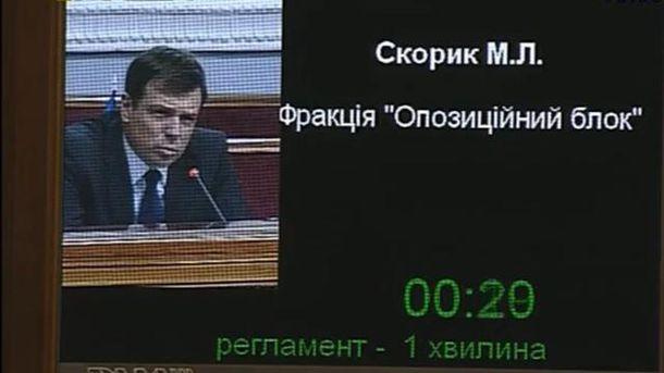 Микола Скорик