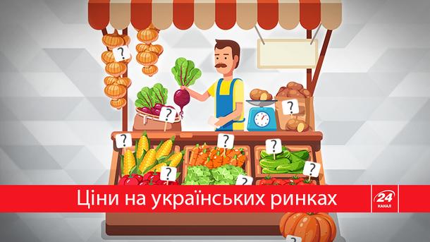 Сколько стоят различные продукты в Украине