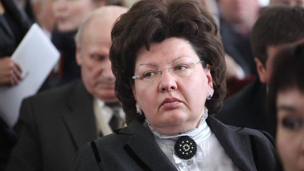 Анжелика Лабунская