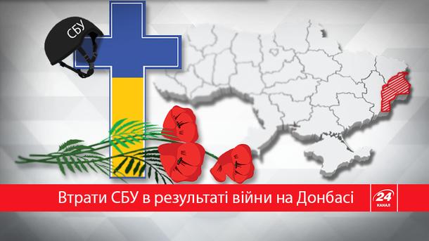 На востоке Украины погибло 15 СБУшников
