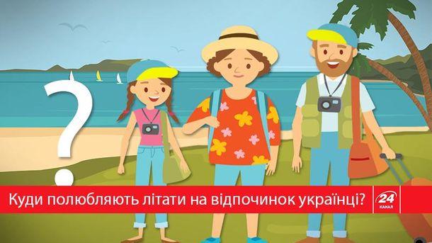 Популярною серед українців залишається Туреччина та екзотичні напрямки