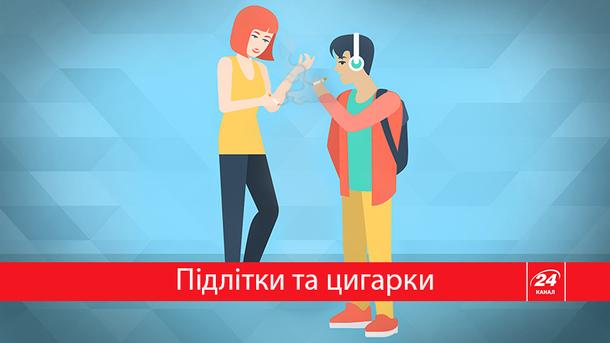 Сколько молодых украинцев курят?