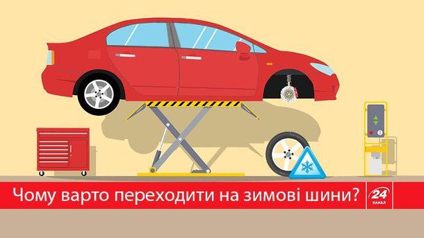 Всесезонні шини не підходять для доріг взимку