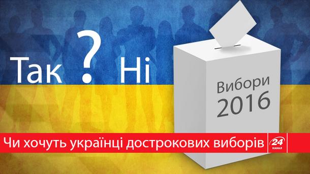 Як ставляться українці до ідеї позачергових виборів Ради та Президента