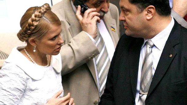 Впрезидентском рейтинге лидируют Порошенко иТимошенко— Электоральные настроения украинцев