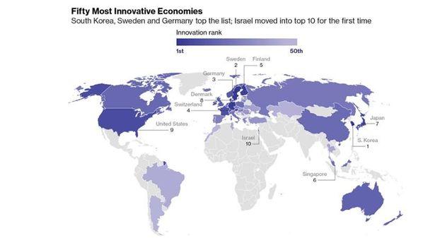 РФ опустилась с12-го на26-е место врейтинге инновационных экономик мира