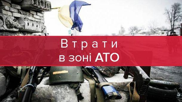 Штаб: Боевики продолжают обстрел Авдеевки, погибли двое украинских военных