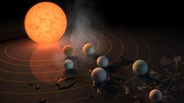 NASA оголосило конкурс на назви семи екзопланет