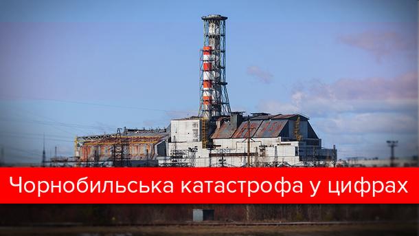 Чорнобиль в інфографіці: як сталася аварія і що буде в зоні відчуження