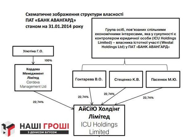 Никакой крыши для коррупционеров не будет, - Порошенко - Цензор.НЕТ 425