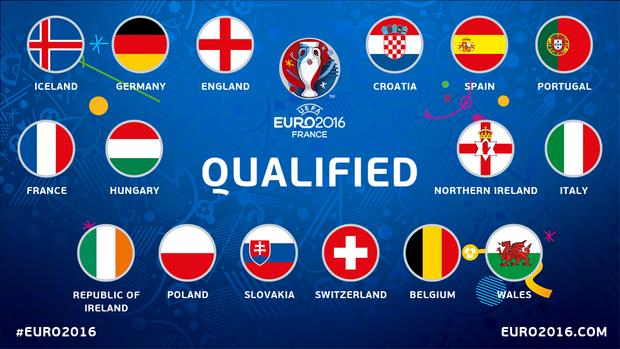 Євро-2016, плей-офф